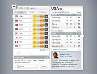 Olympics Gadget